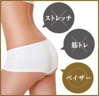ベイザー脂肪吸引:効率的にくびれをつくるのが、ベイザー脂肪吸引