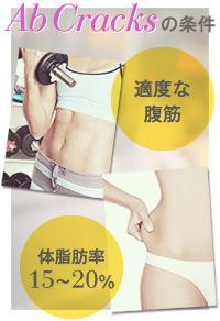 女性に付きやすく落ちにくい皮下脂肪の壁